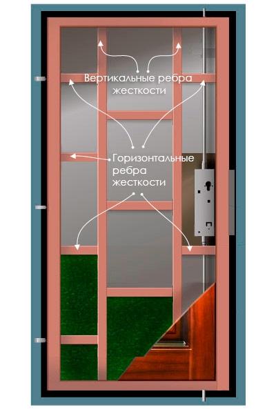двери металлические сталь проект