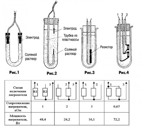 Нагреватели для аквариума своим руками